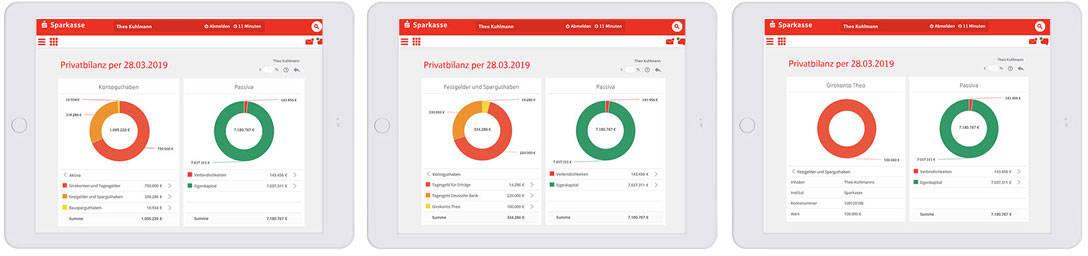 SFP_neo - Private-Banking-Portal