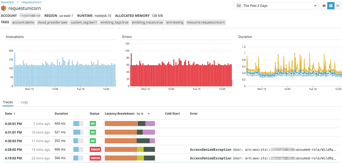 Monitoring: Metriken, Request Traces und Logs einer Lambda Funktion in Datadog<q>Datadog