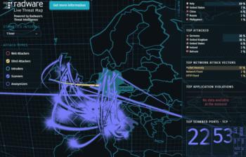 Zeigt auch DDoS-Angriffe an - der Live Thread von radware