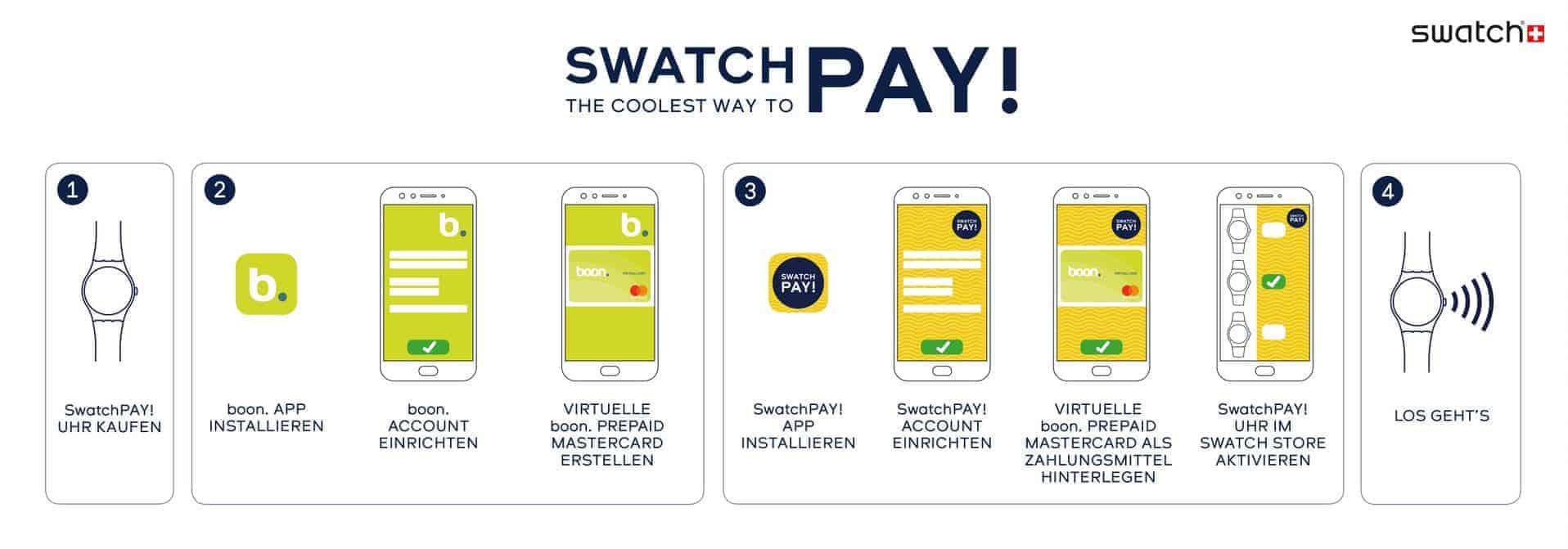 Swatch aufladen app installieren