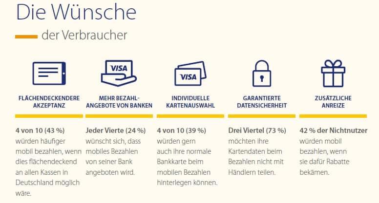 Mobile Payment - die Wünsche