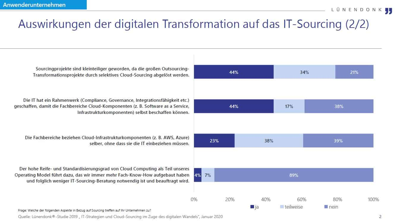 Cloud-Migration: Auswirkungen auf das IT-Sourcing 2/2