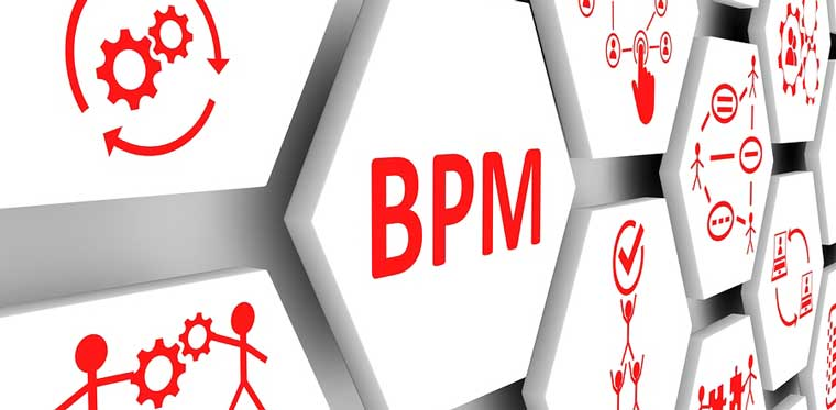 BPM Business Prozess Management