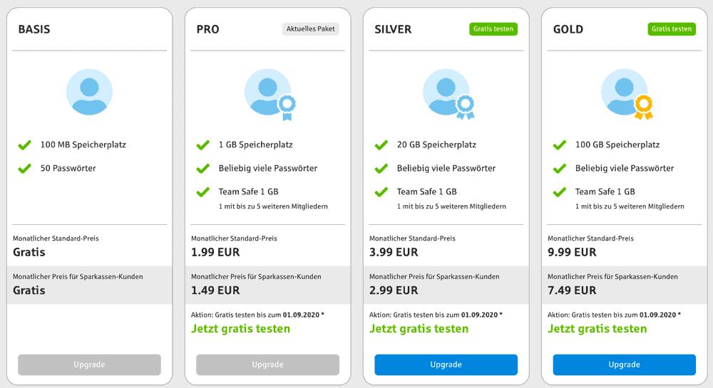 Die S-Trust-Preise