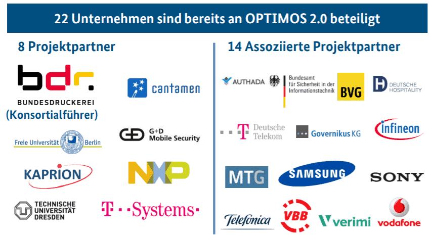 An Optimos beteiligte Unternehmen