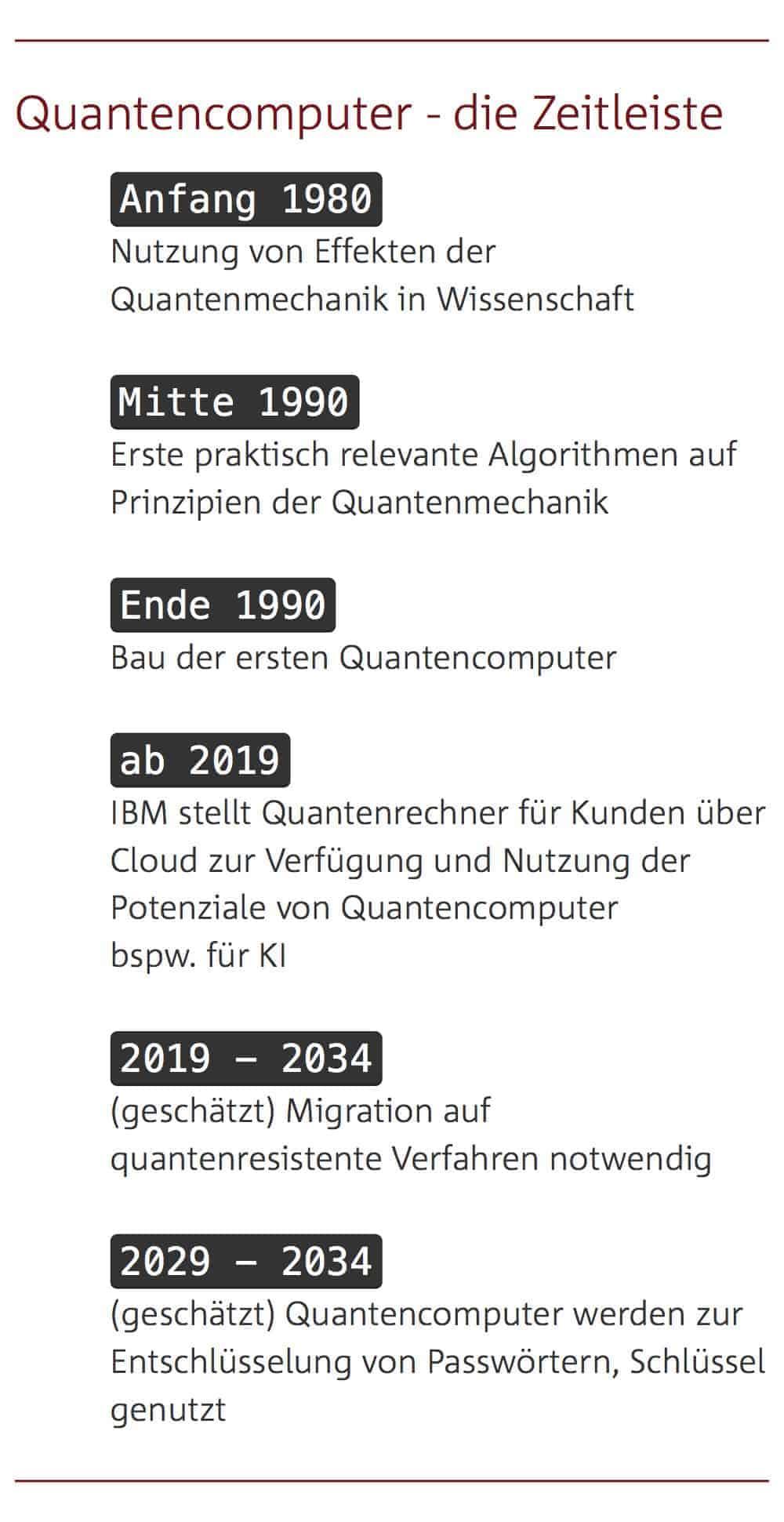Quanten-Computing ist bereits in der Gegenwart angekommen <Q>BdB