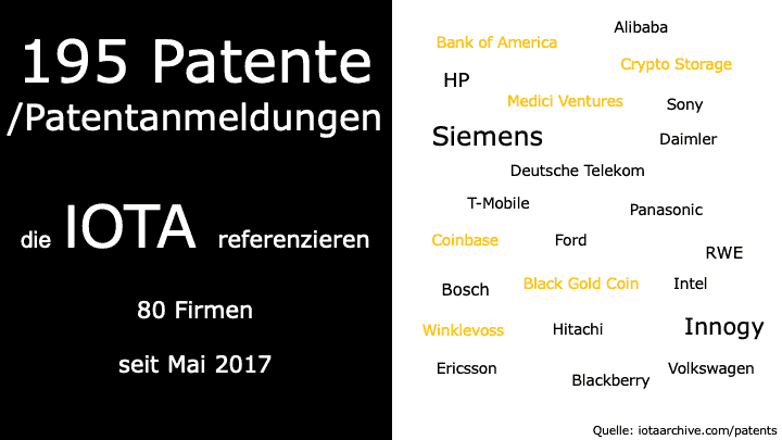 195 IOTA-Patente