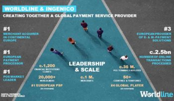 Worldline plus Ingenico