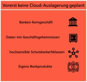 Eine Reihe von Anwendungen wird nach wie vor nicht in die Cloud ausgelagert. <Q>Lünendonk & Hossenfelder