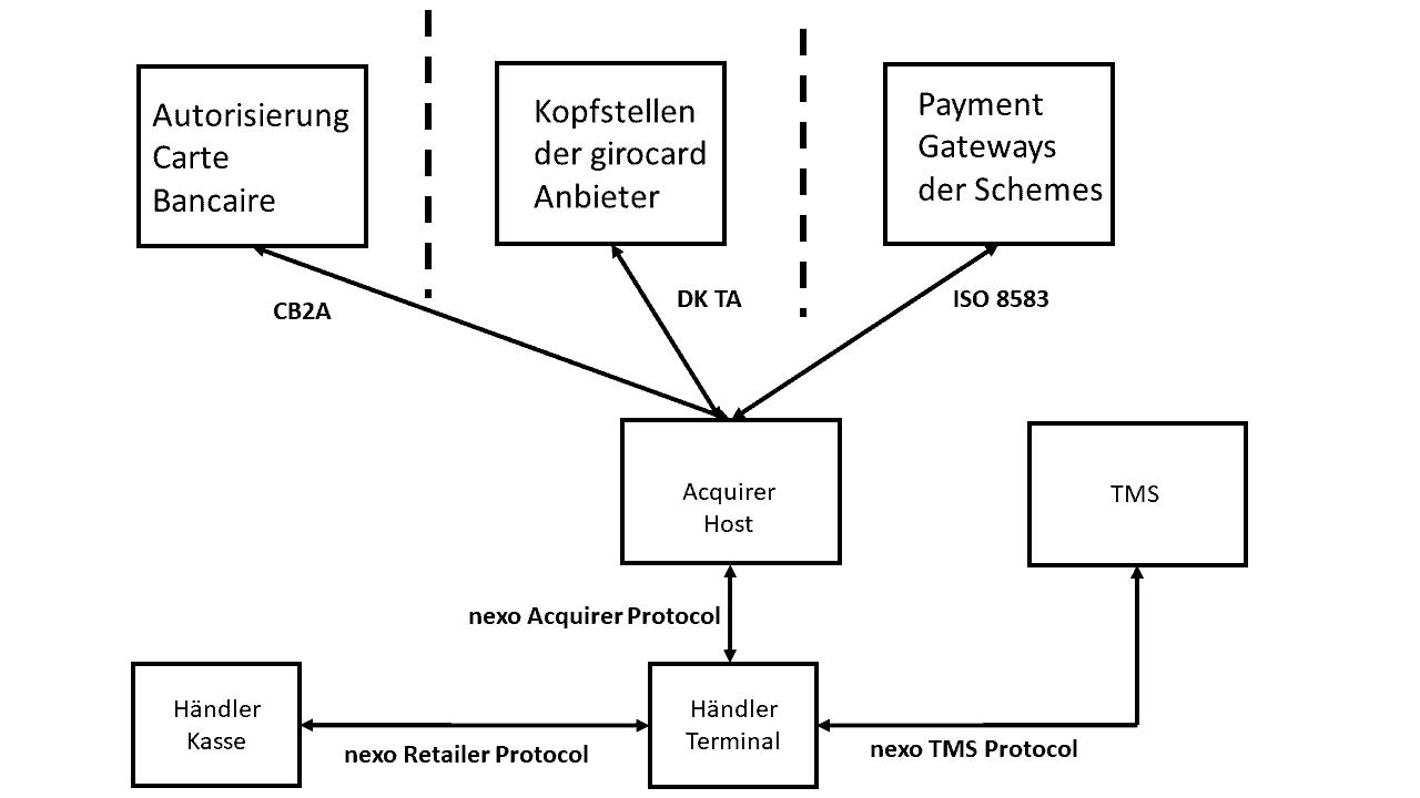 Das Nexo-Modell <q>Rudolf Linsenbarth</q>