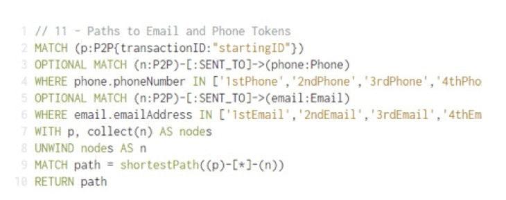 Einfache Abfrage in der Graphen-eigenen Sprache Cypher: Finde alle E-Mail-Adressen und Telefonnummern einer Person<q>Neo4j