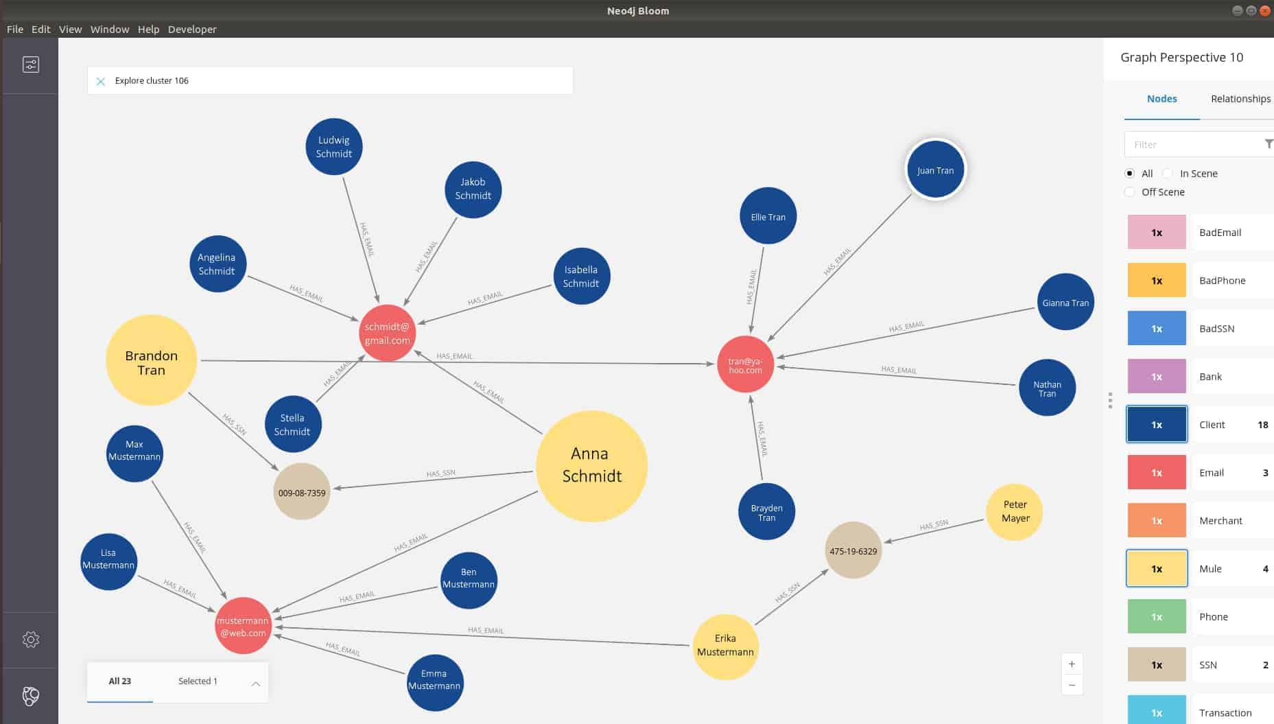 Darstellung von Suchergebnissen in Graphen - per Graph Algorithmen