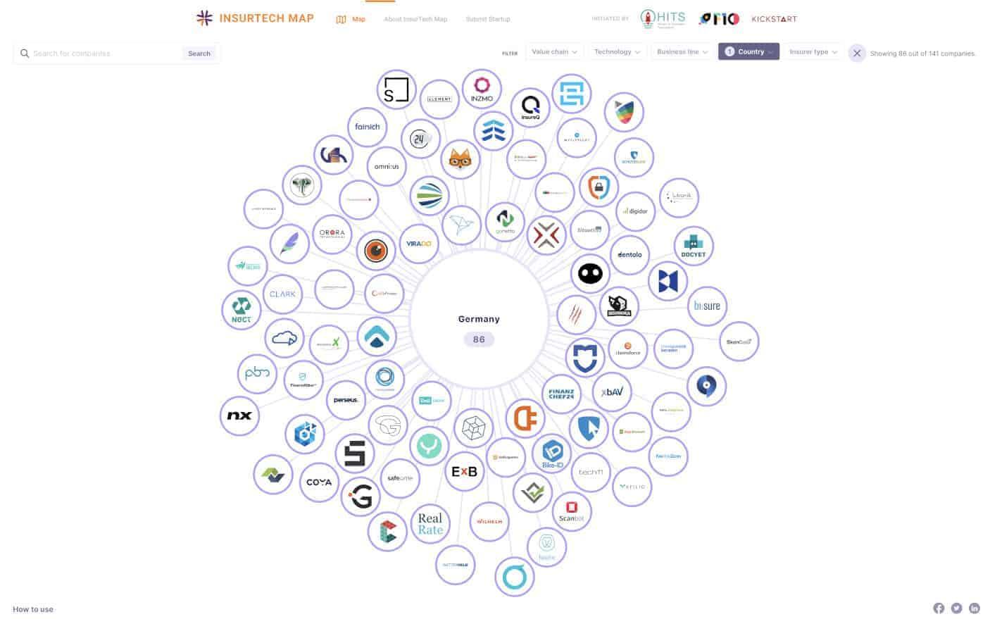 Hier die Auswahl der deutschen Startups und Insurtechs auf der InsurTech Map. <Q> HITS, F10, Kickstart