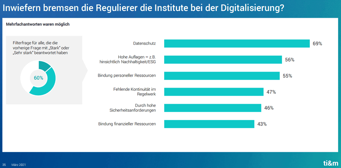 Zahlungsverkehr und Digitalisierung gehen Hand in Hand