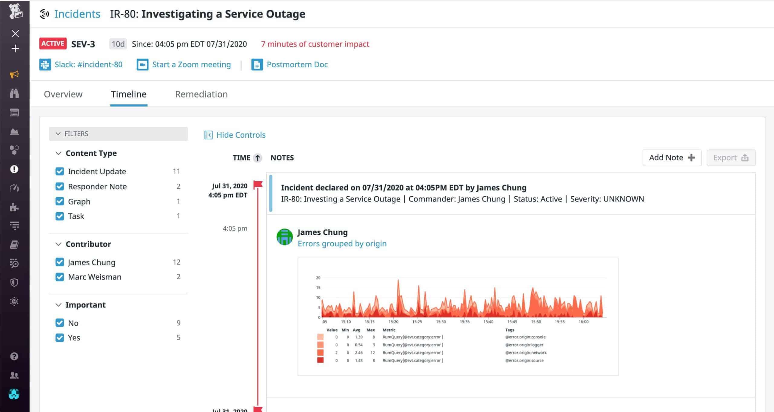 Server Outage Incident im Zeitverlauf