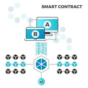 Blockchain-basierende Smart Contracts bieten Vorteile bei grenzüberschreitenden Finanztransaktionen. <Q>MicroOne / Bigstockphoto