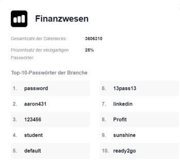 Top-10 Passwörter im FInanzwesen