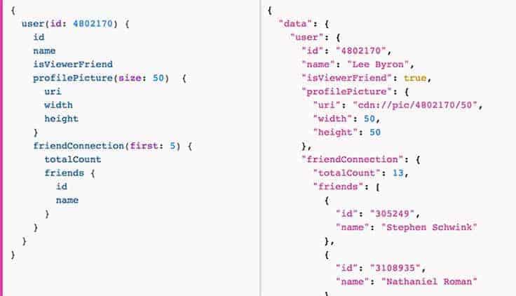 Beispiel für eine einfache GraphQL-Abfrage