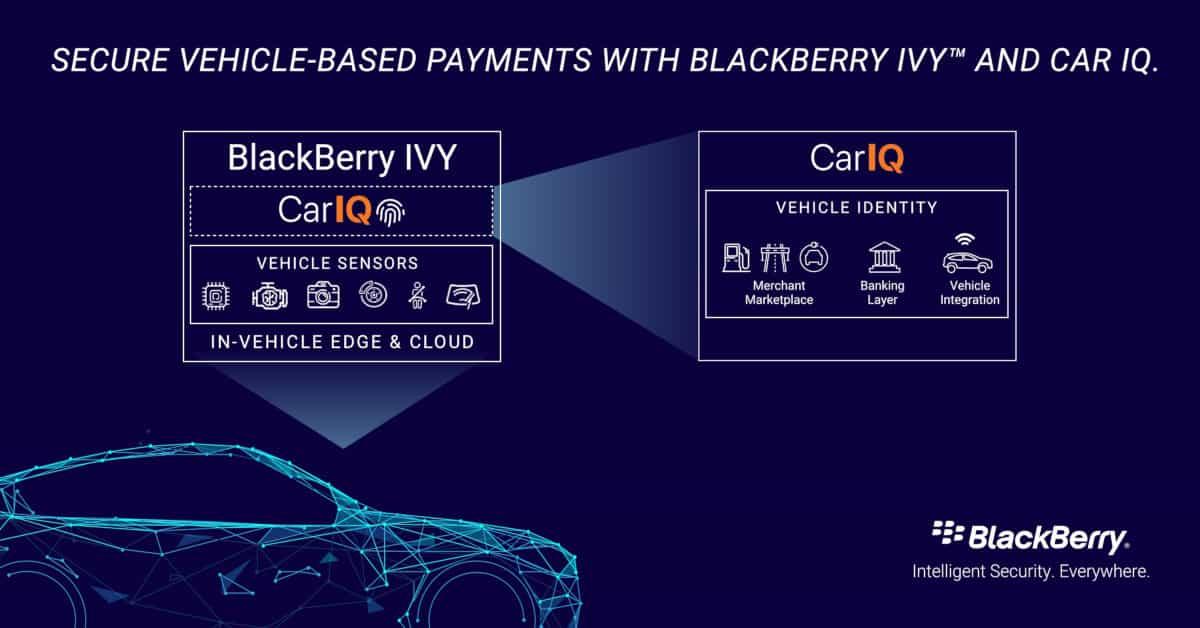 Der technische Fingerprint ermöglicht die sichere Vernetzung mit Banking- und eCommerce-Plattformen. <Q>Blackberry
