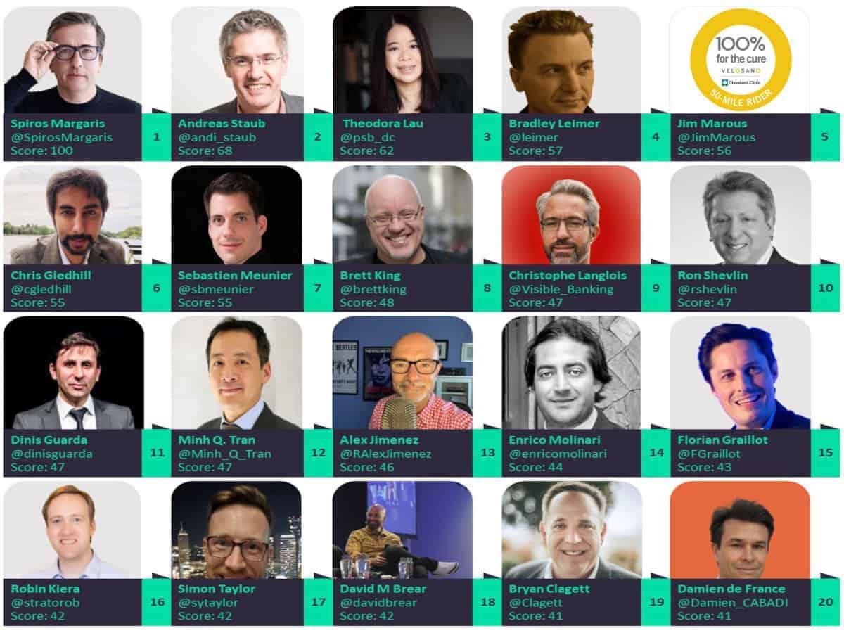 Die Top-20 der Influencer für Fintech-Themen auf Twitter im abgelaufenen Quartal. <Q>GlobalData