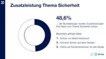 Die Top-3 der am häufigsten nachgefragten Cybersecurity-Services <Q>Etvas