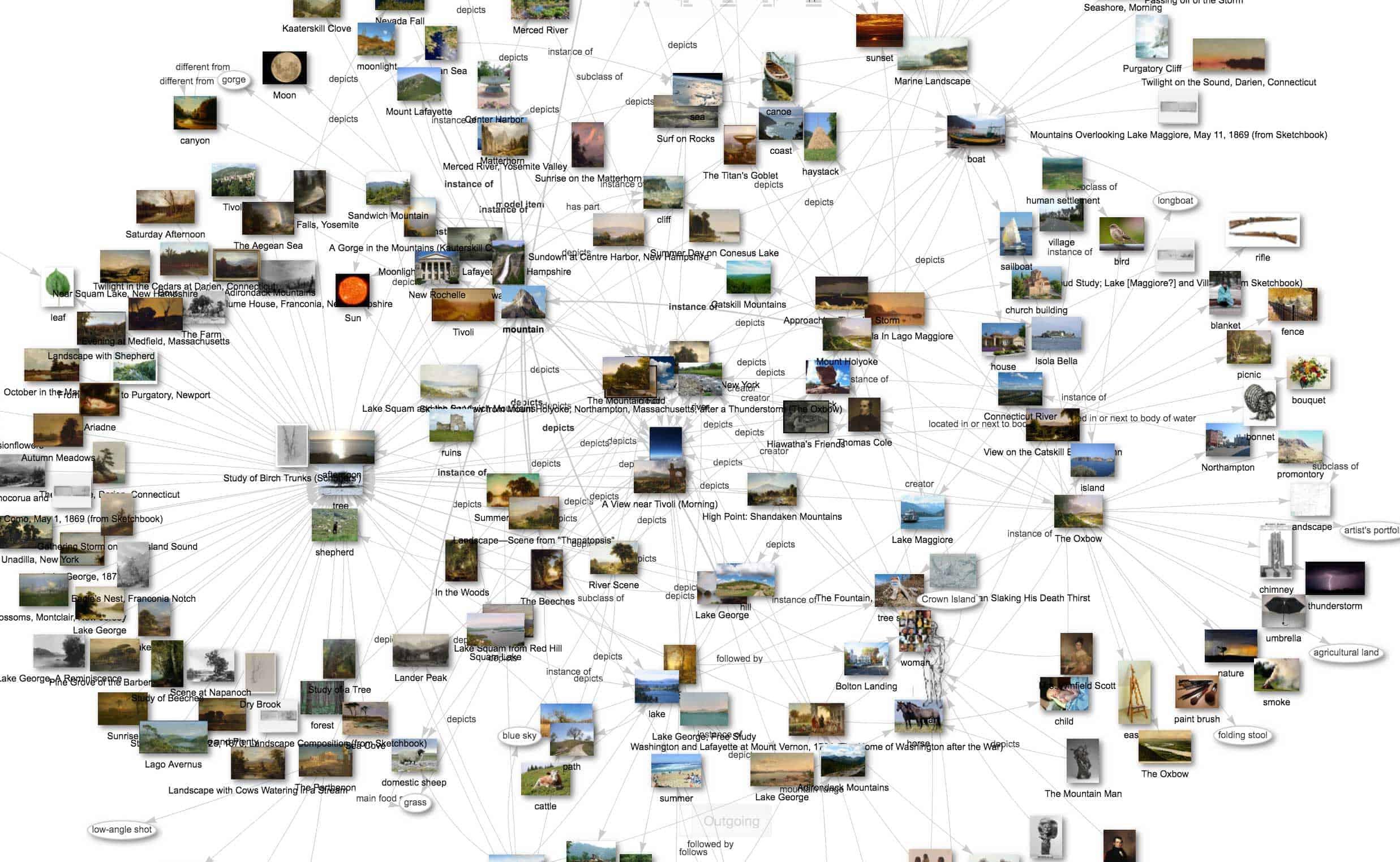 Sprachauthentifizierung: Wikidata Knowledge Graph