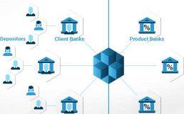 FinTech kauft FinTech: Deposit Solutions integriert Savedo – Open-Banking-Plattform will B2C ausbauen